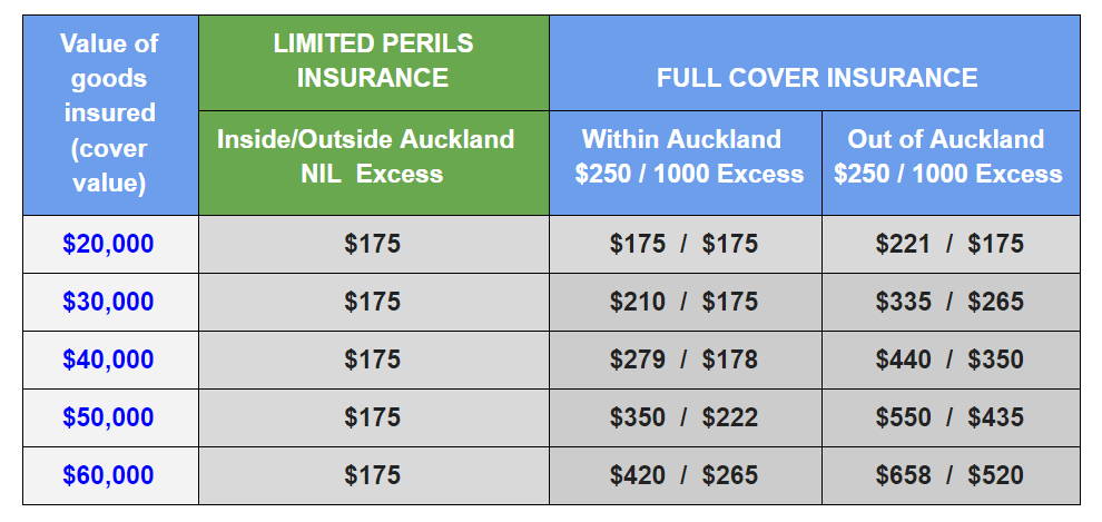 Smart Express Insurance Options 20.11.2019